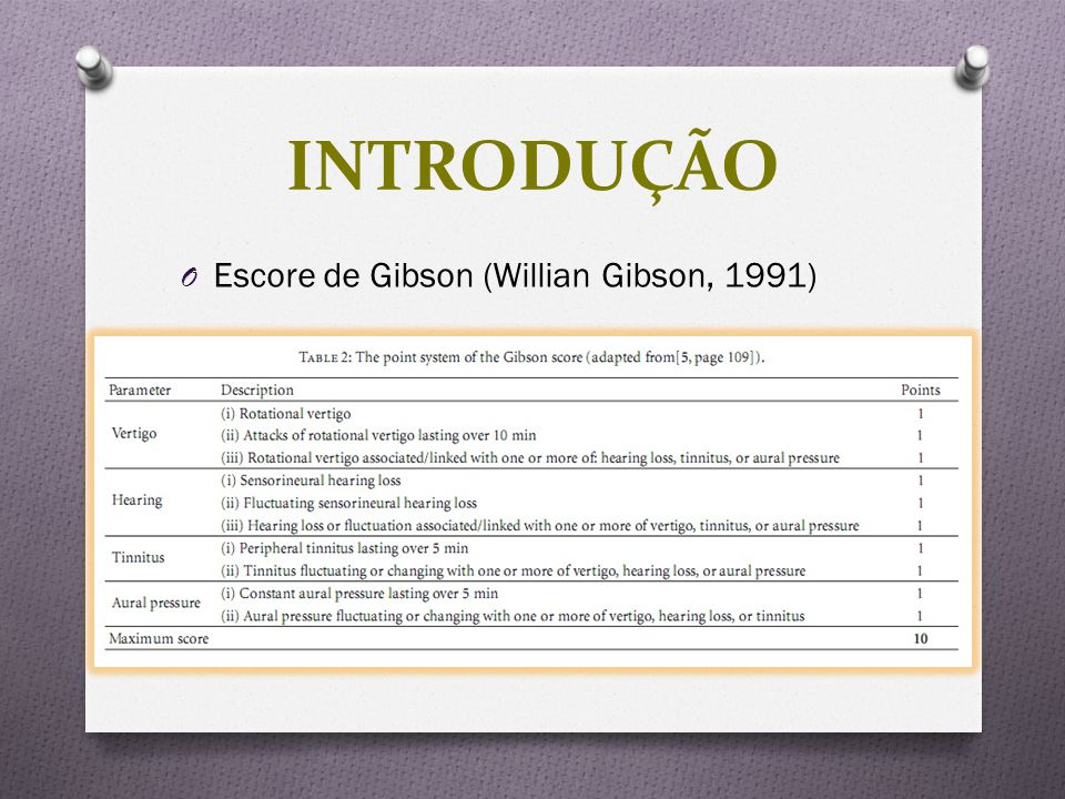 INTRODUÇÃO Escore de Gibson (Willian Gibson, 1991)