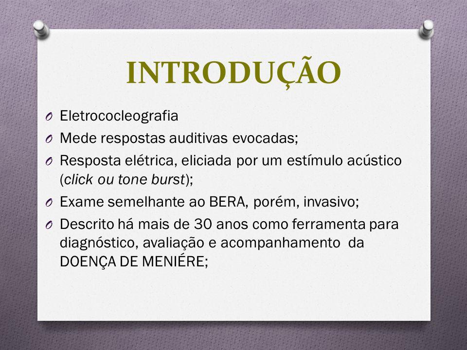 INTRODUÇÃO Eletrococleografia Mede respostas auditivas evocadas;