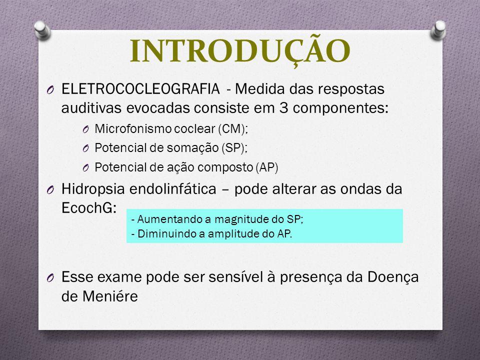 INTRODUÇÃO ELETROCOCLEOGRAFIA - Medida das respostas auditivas evocadas consiste em 3 componentes: