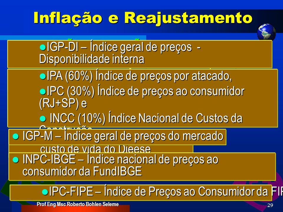 Inflação e Reajustamento