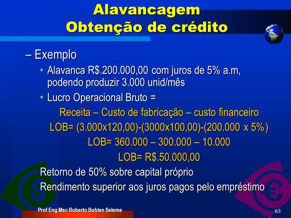 Alavancagem Obtenção de crédito