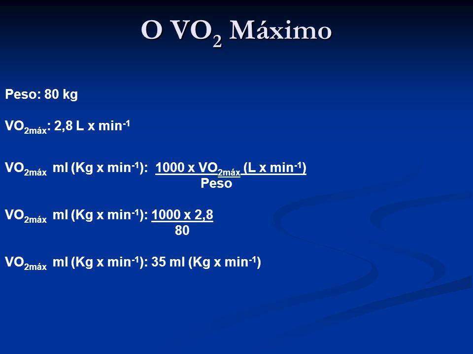 O VO2 Máximo Peso: 80 kg VO2máx: 2,8 L x min-1