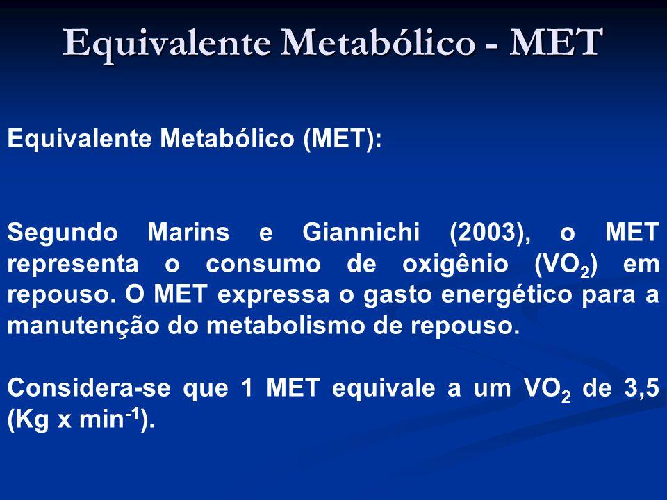 Equivalente Metabólico - MET