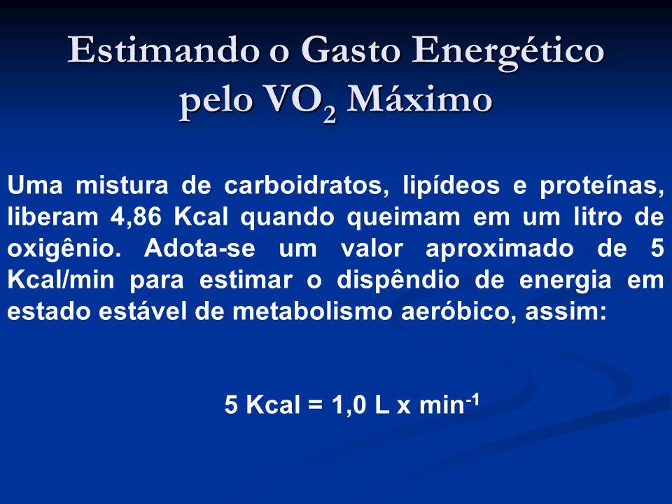 Estimando o Gasto Energético pelo VO2 Máximo