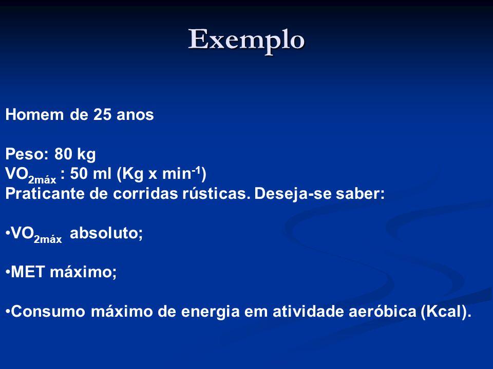 Exemplo Homem de 25 anos Peso: 80 kg VO2máx : 50 ml (Kg x min-1)