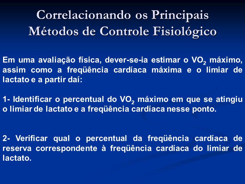 Correlacionando os Principais Métodos de Controle Fisiológico
