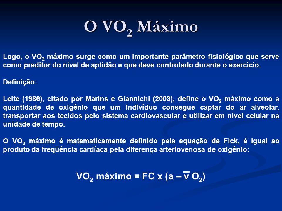O VO2 Máximo VO2 máximo = FC x (a – v O2)