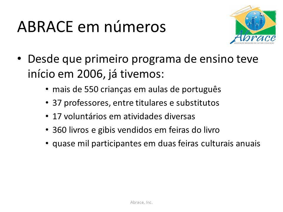 ABRACE em números Desde que primeiro programa de ensino teve início em 2006, já tivemos: mais de 550 crianças em aulas de português.
