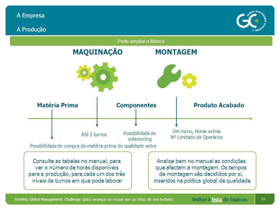 MAQUINAÇÃO MONTAGEM A Empresa A Produção Matéria Prima Componentes