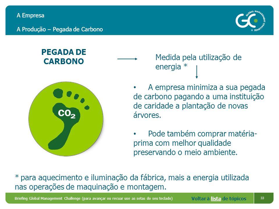 A Empresa A Produção – Pegada de Carbono