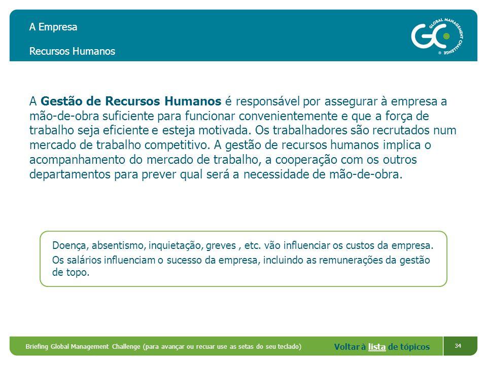 A Empresa Recursos Humanos