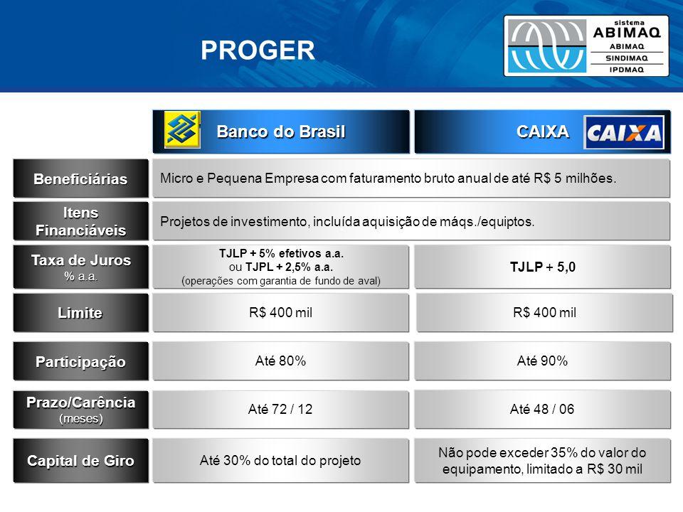 PROGER Banco do Brasil CAIXA Beneficiárias Itens Financiáveis