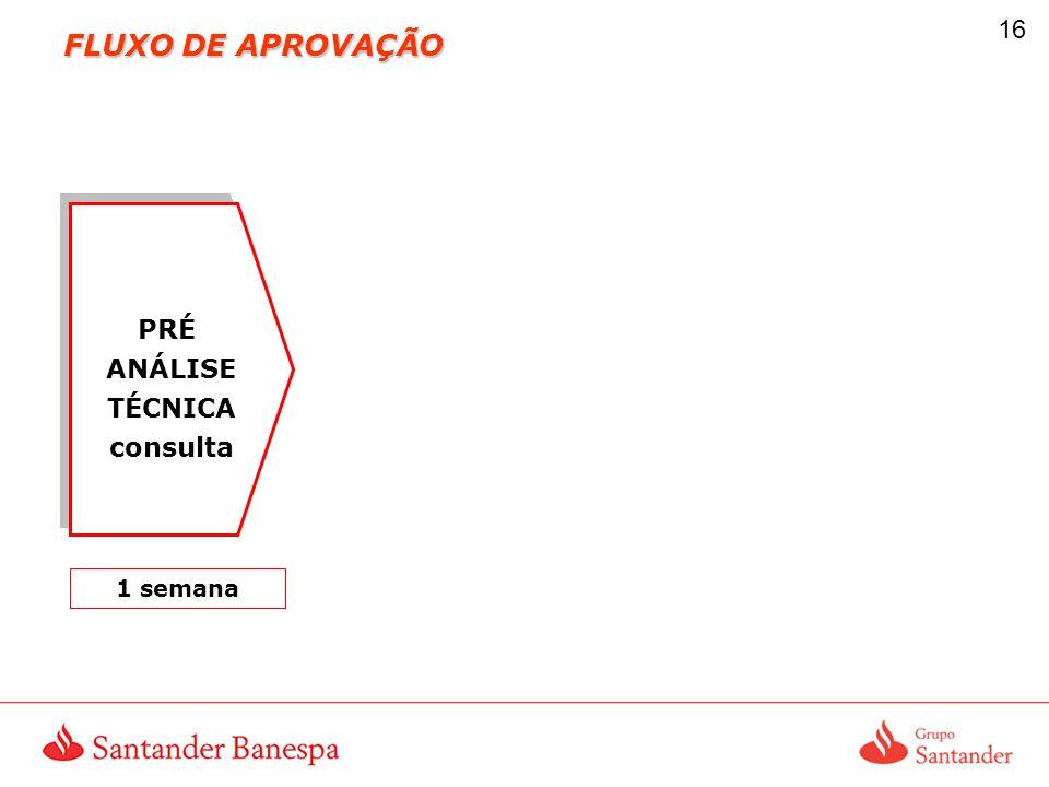 FLUXO DE APROVAÇÃO PRÉ ANÁLISE TÉCNICA consulta 1 semana