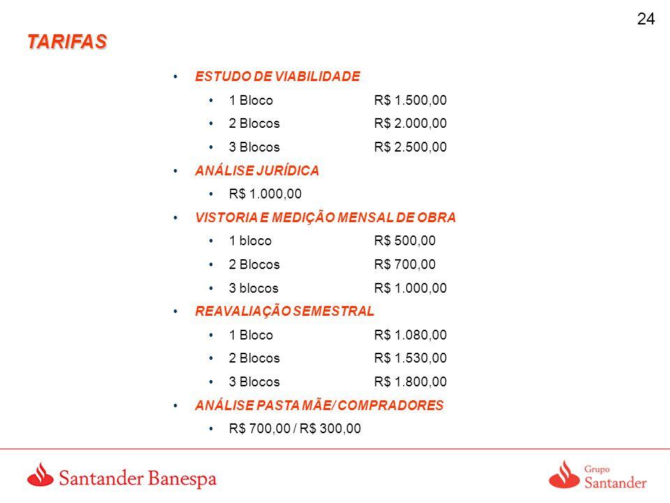TARIFAS ESTUDO DE VIABILIDADE 1 Bloco R$ 1.500,00 2 Blocos R$ 2.000,00