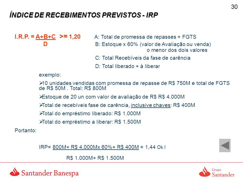 ÍNDICE DE RECEBIMENTOS PREVISTOS - IRP