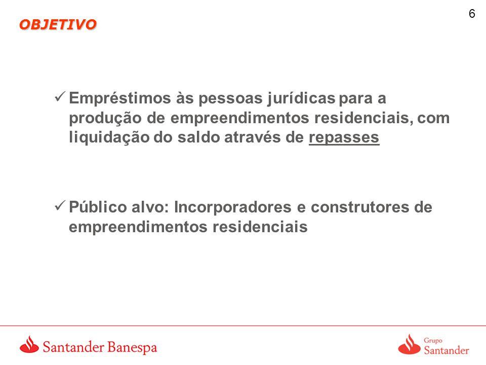 OBJETIVO Empréstimos às pessoas jurídicas para a produção de empreendimentos residenciais, com liquidação do saldo através de repasses.