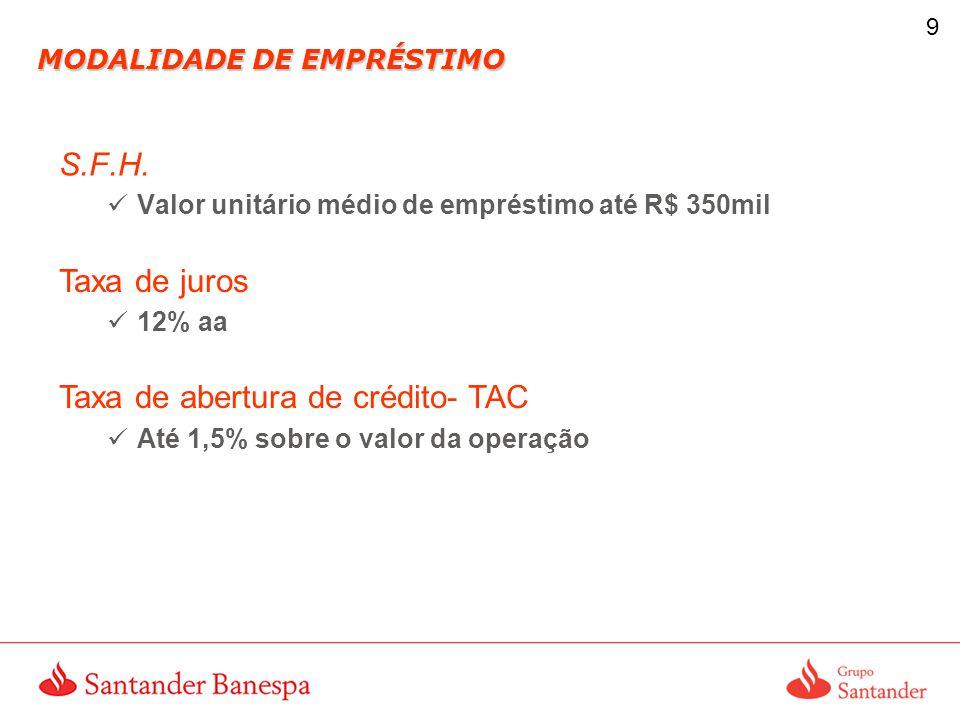 Taxa de abertura de crédito- TAC