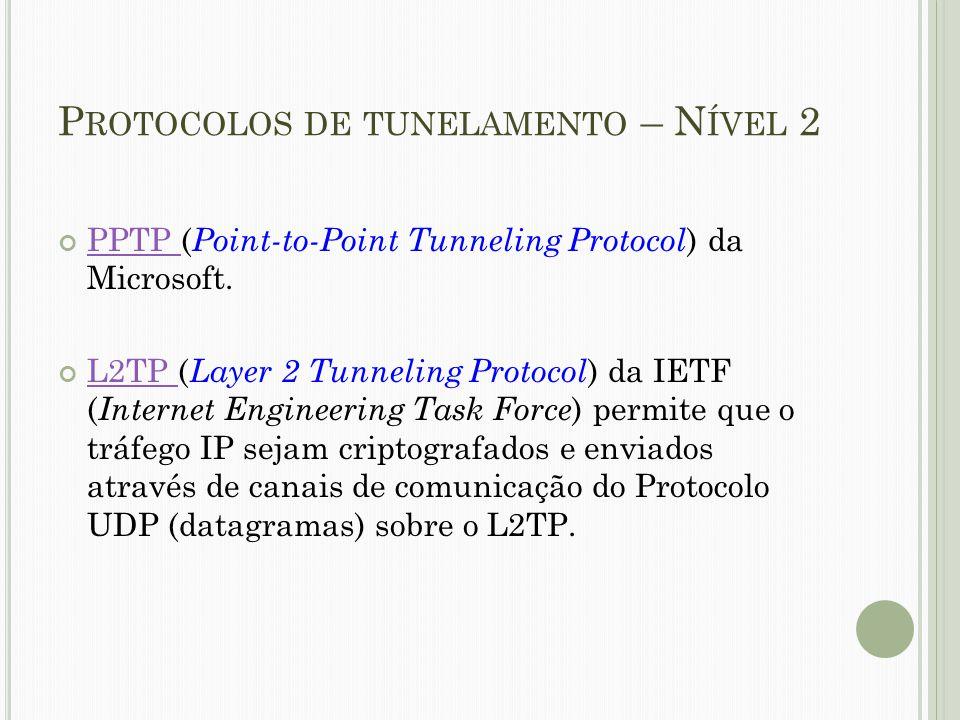 Protocolos de tunelamento – Nível 2
