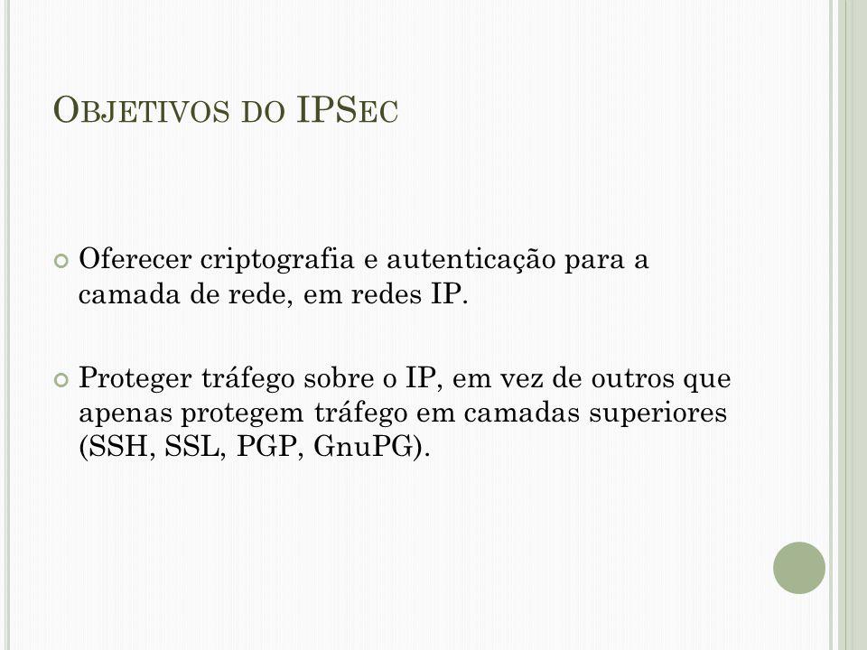 Objetivos do IPSec Oferecer criptografia e autenticação para a camada de rede, em redes IP.