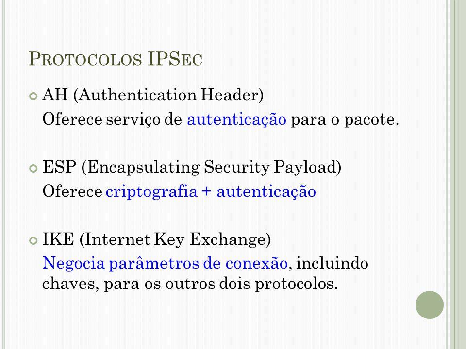 Protocolos IPSec AH (Authentication Header)