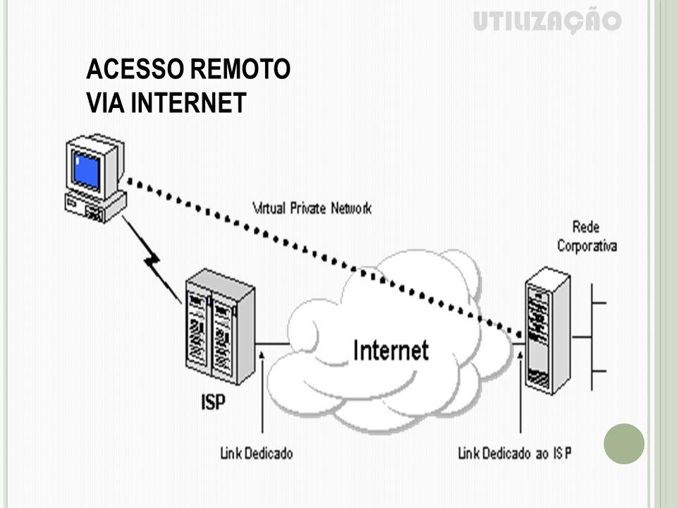 UTILIZAÇÃO ACESSO REMOTO VIA INTERNET
