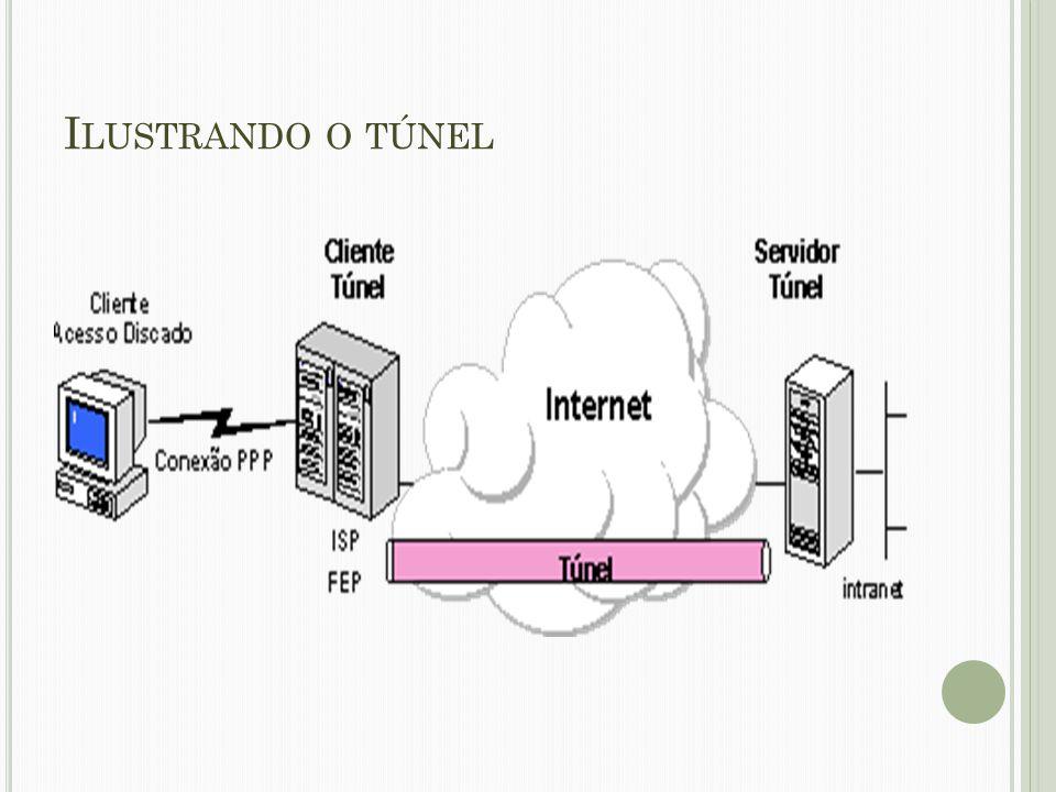 Ilustrando o túnel