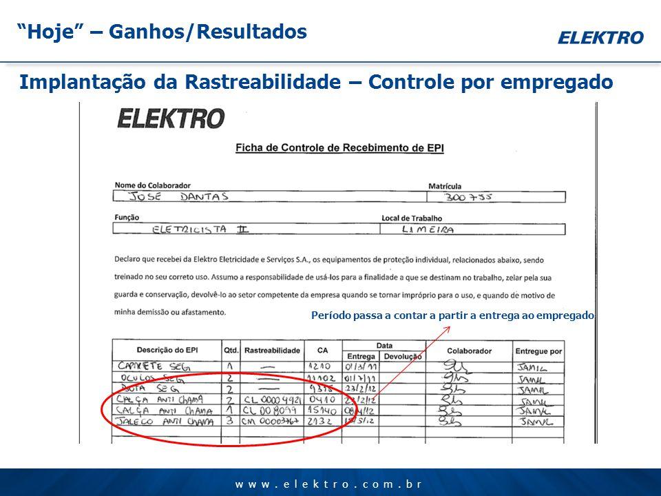 Outros Ganhos Redução do R$ custo de trocas desnecessárias. Atendimento ao requisito do SGSSM – OHSAS.
