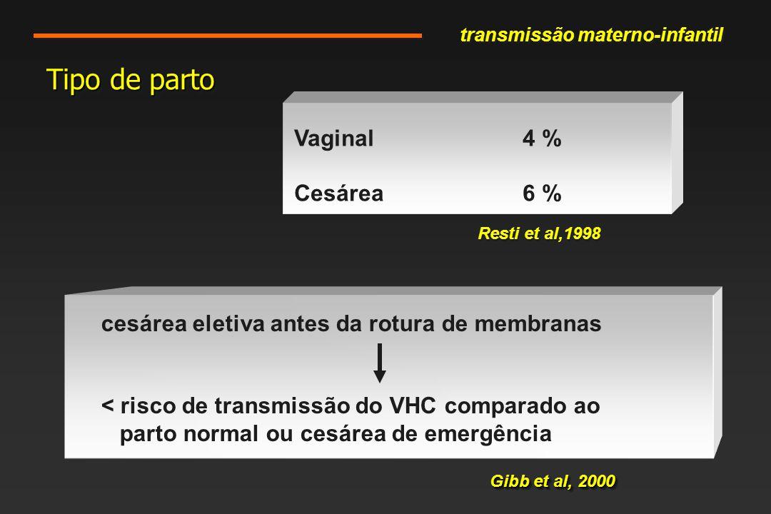 Tipo de parto Vaginal 4 % Cesárea 6 %