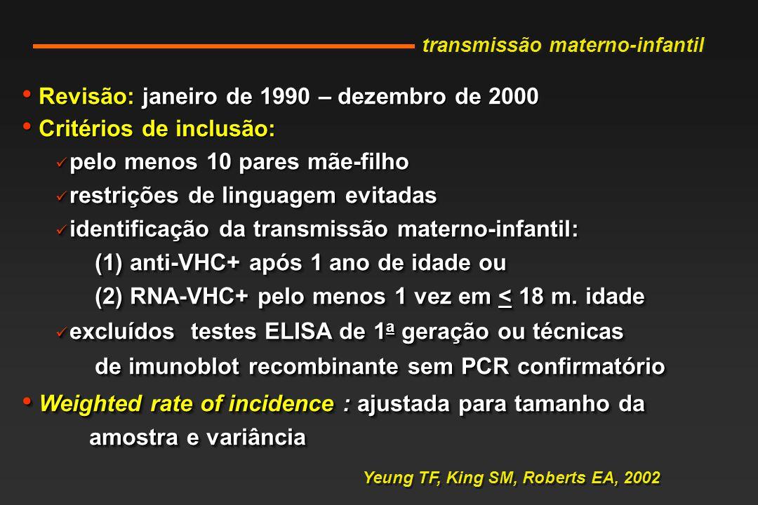 Revisão: janeiro de 1990 – dezembro de 2000 Critérios de inclusão: