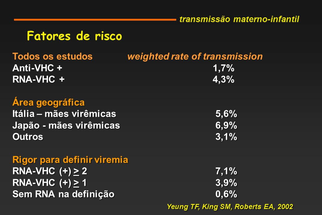 Fatores de risco Todos os estudos weighted rate of transmission