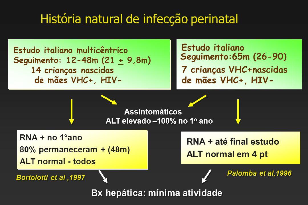 História natural de infecção perinatal
