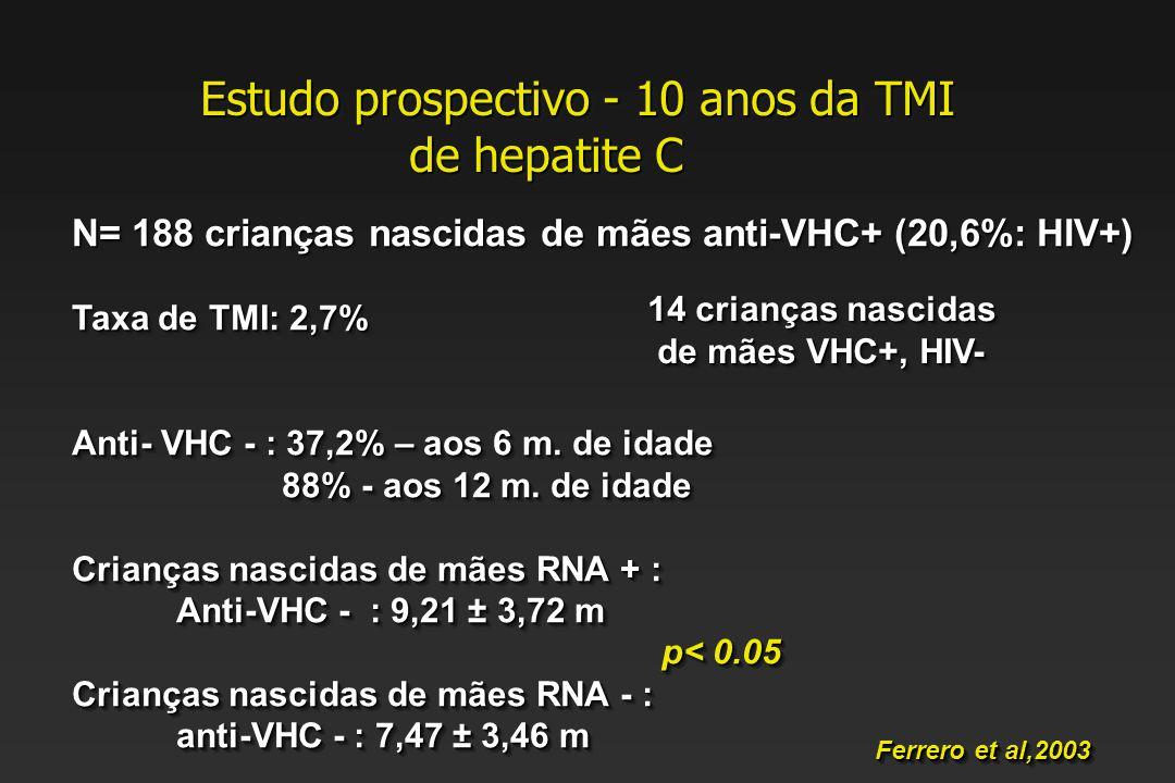 Estudo prospectivo - 10 anos da TMI de hepatite C