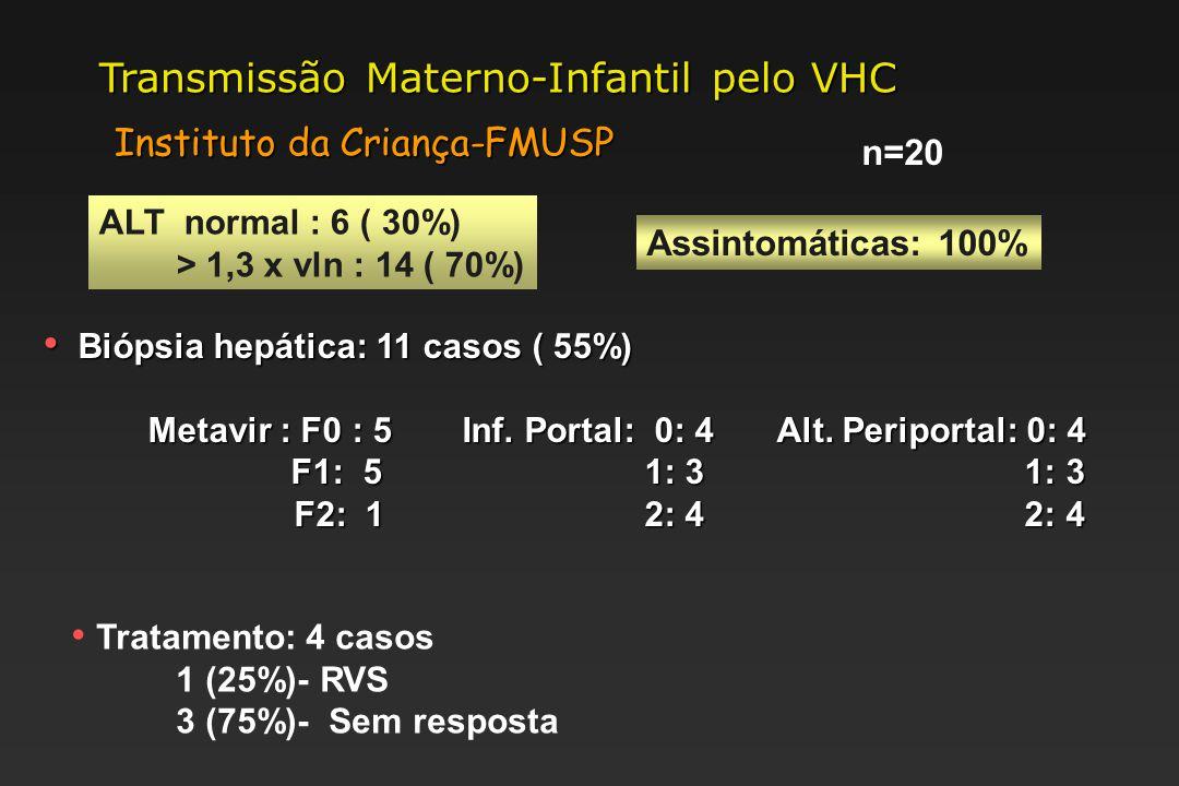 Transmissão Materno-Infantil pelo VHC