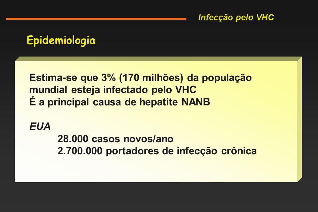 Epidemiologia Estima-se que 3% (170 milhões) da população