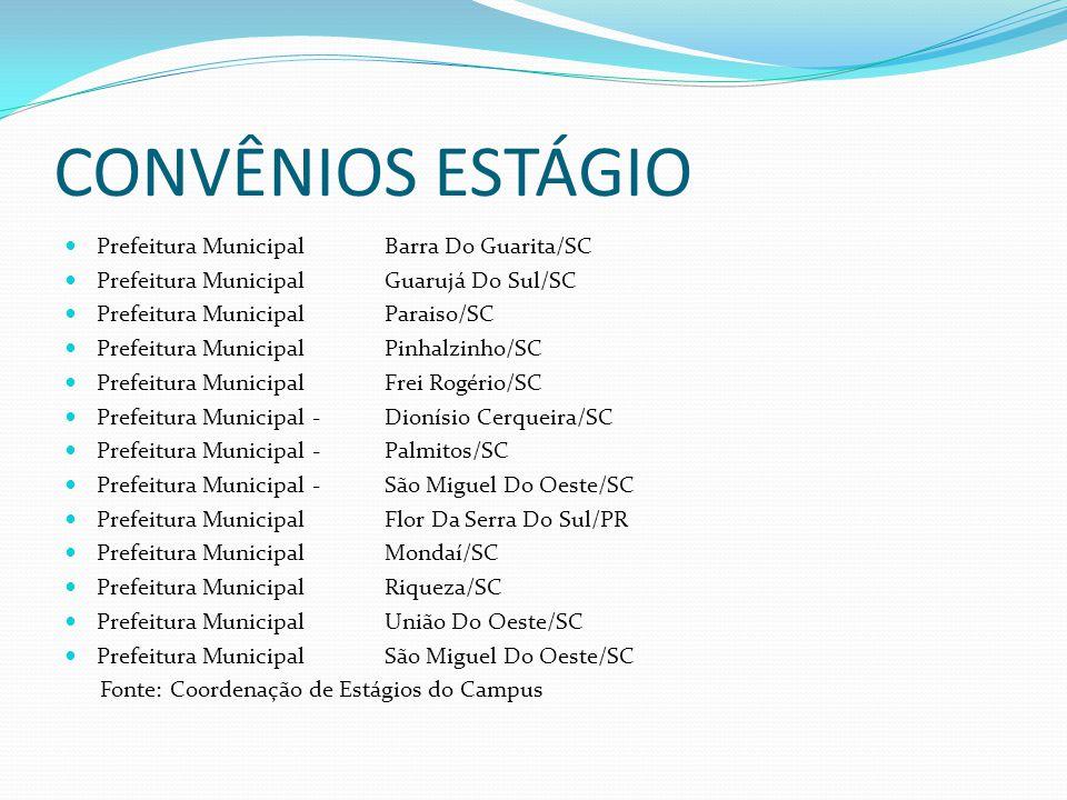 CONVÊNIOS ESTÁGIO Prefeitura Municipal Barra Do Guarita/SC