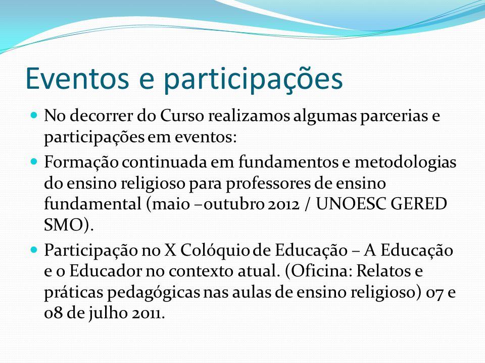 Eventos e participações