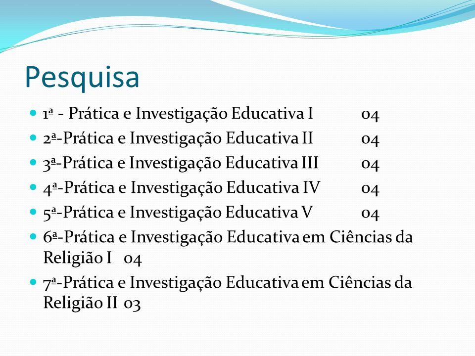 Pesquisa 1ª - Prática e Investigação Educativa I 04