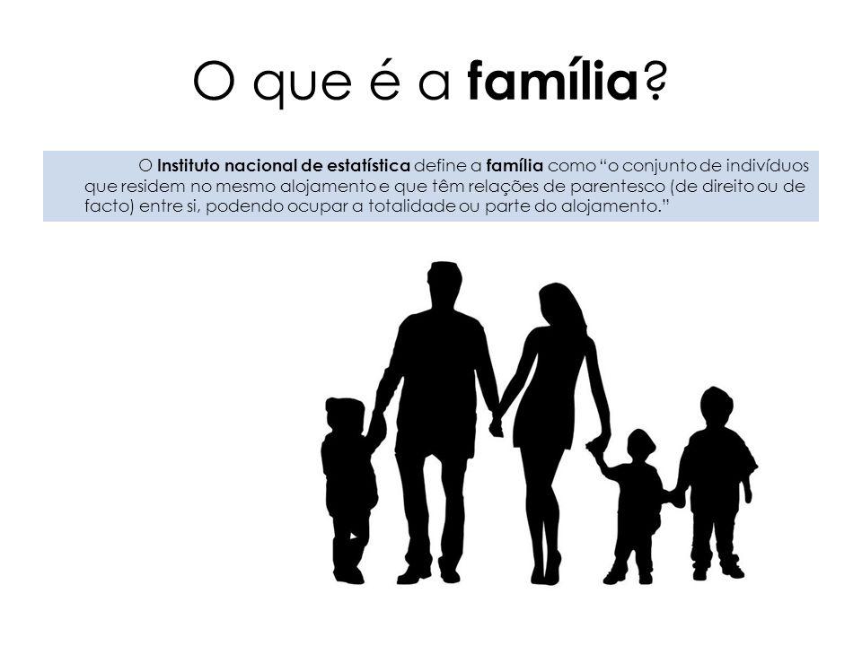 O que é a família