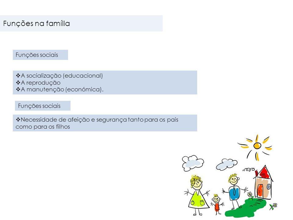 Funções na família Funções sociais A socialização (educacional)