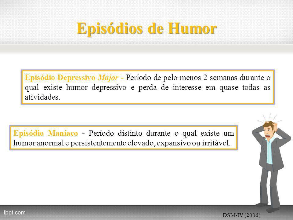 Episódios de Humor