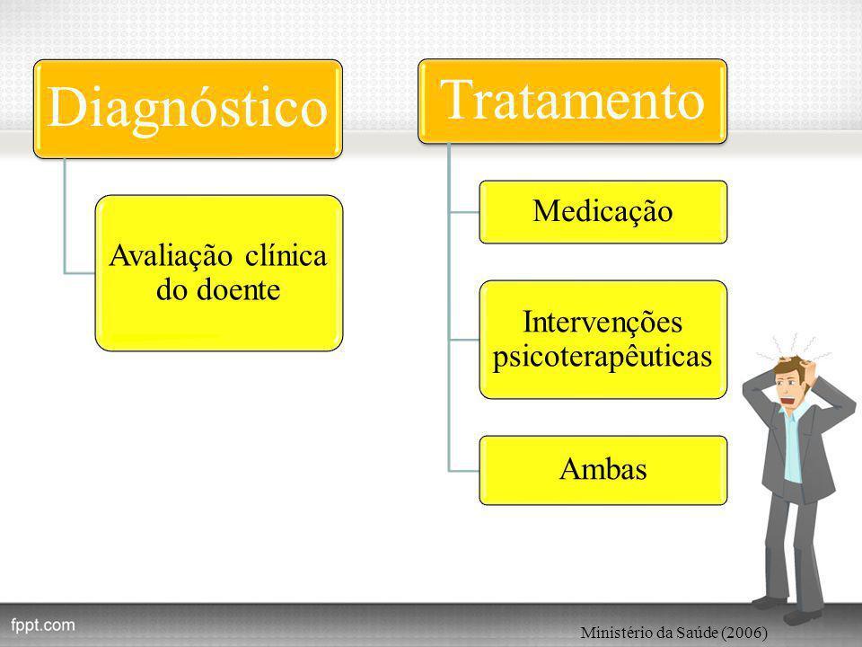 Tratamento Diagnóstico Medicação Avaliação clínica do doente