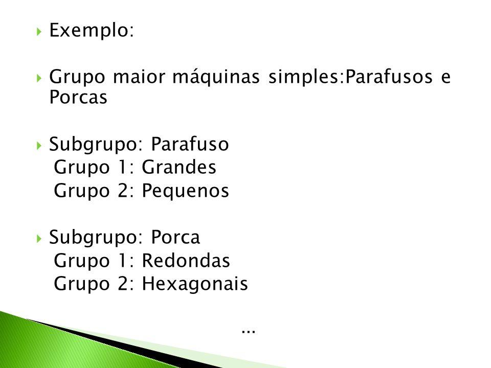 Grupo maior máquinas simples:Parafusos e Porcas