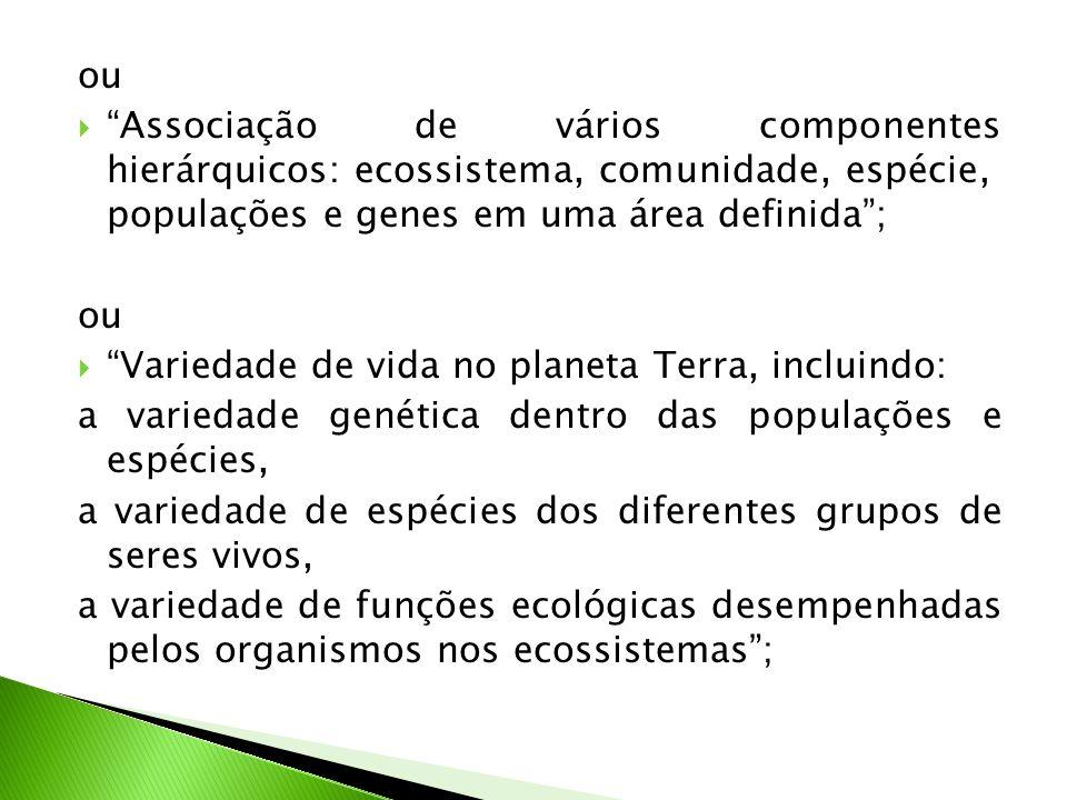 ou Associação de vários componentes hierárquicos: ecossistema, comunidade, espécie, populações e genes em uma área definida ;
