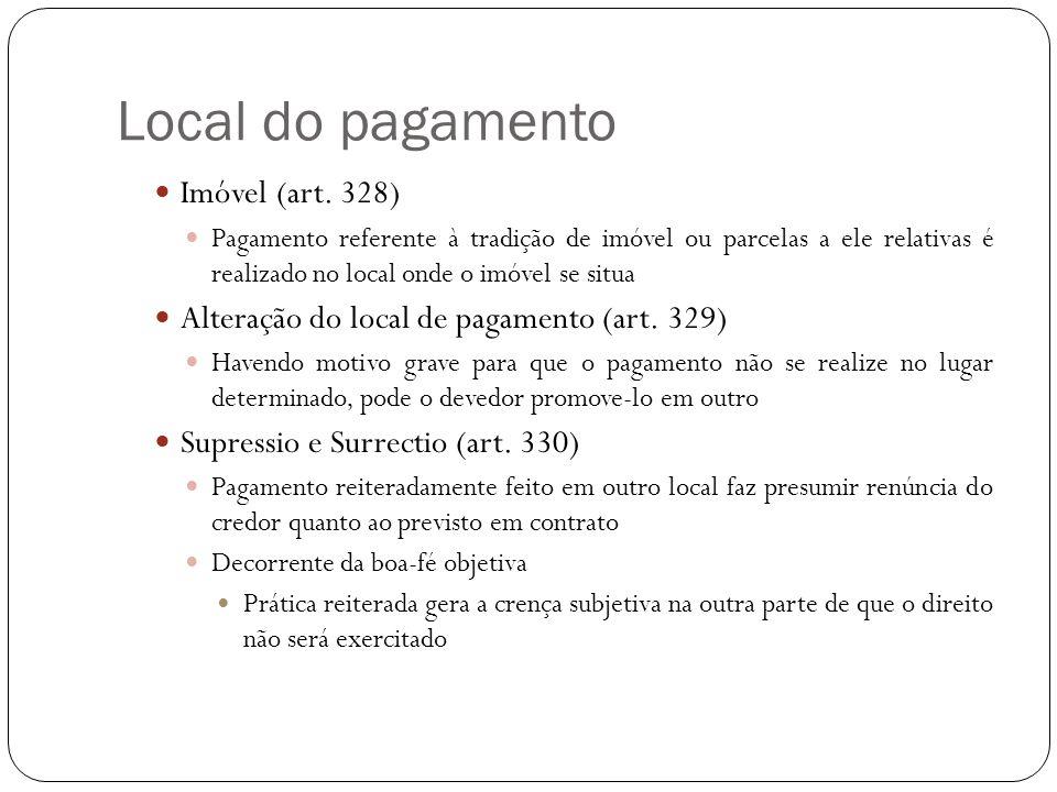 Local do pagamento Imóvel (art. 328)