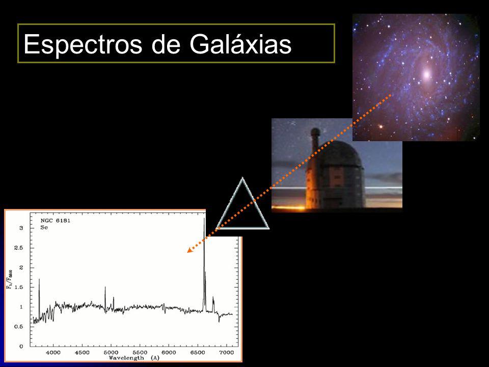 Espectros de Galáxias
