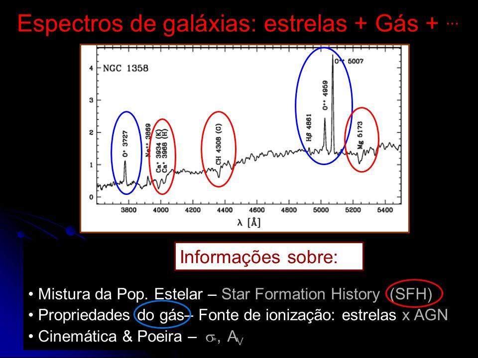 Espectros de galáxias: estrelas + Gás + ...