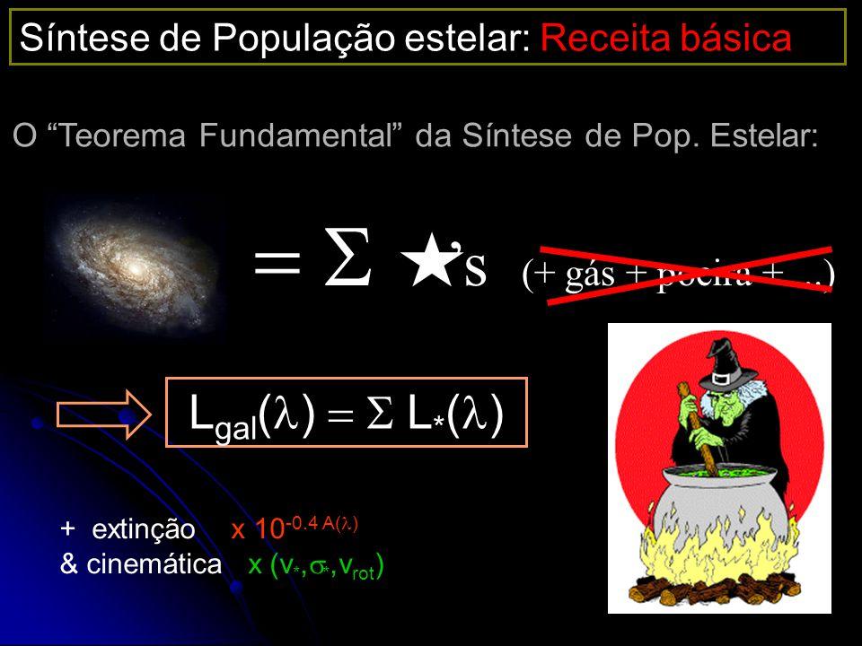 = S 's (+ gás + poeira + ...) Lgal(l) = S L*(l)