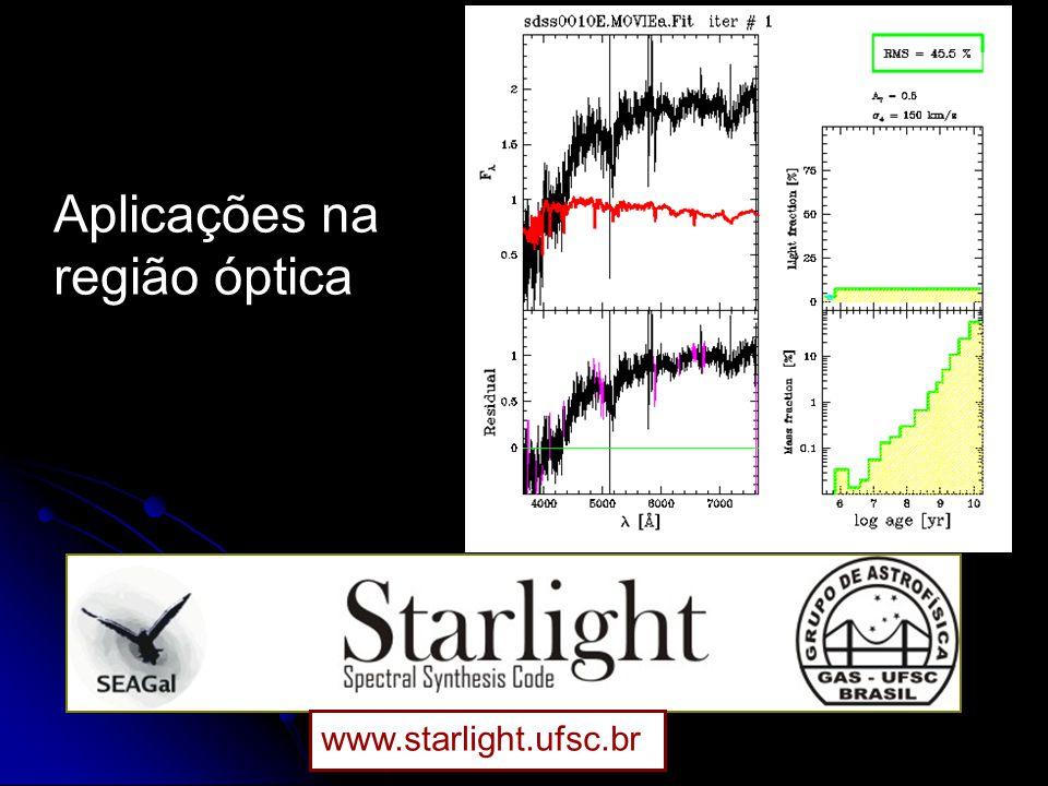 Aplicações na região óptica
