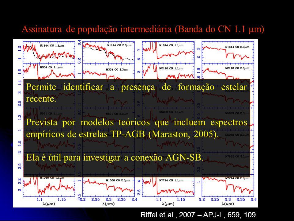 Assinatura de população intermediária (Banda do CN 1.1 µm)