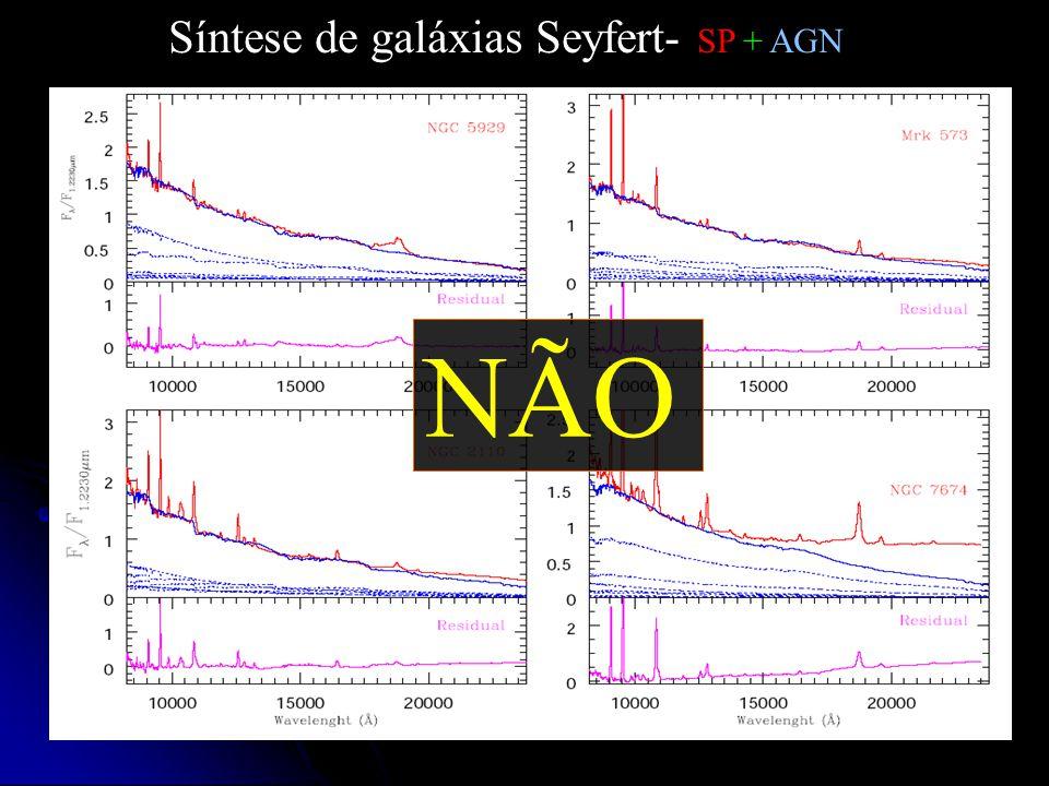 Síntese de galáxias Seyfert- SP + AGN